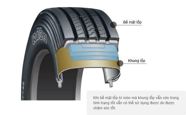 Công nghệ Dán lốp Bandag BridgeStone